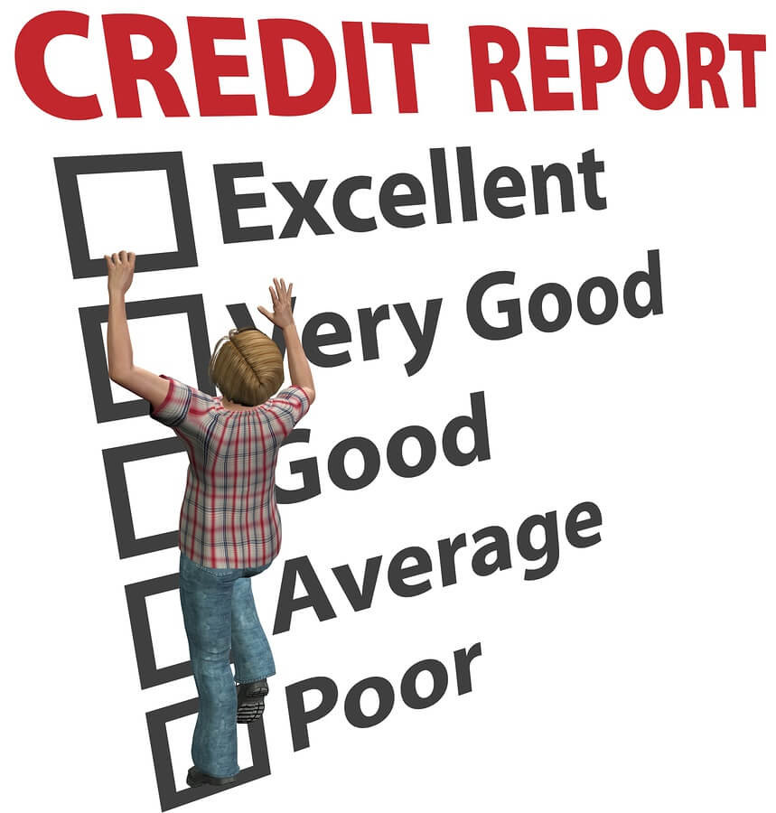 Credit report definition